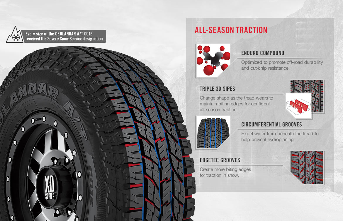GEOLANDAR A/T G015 | Yokohama Tire Corporation