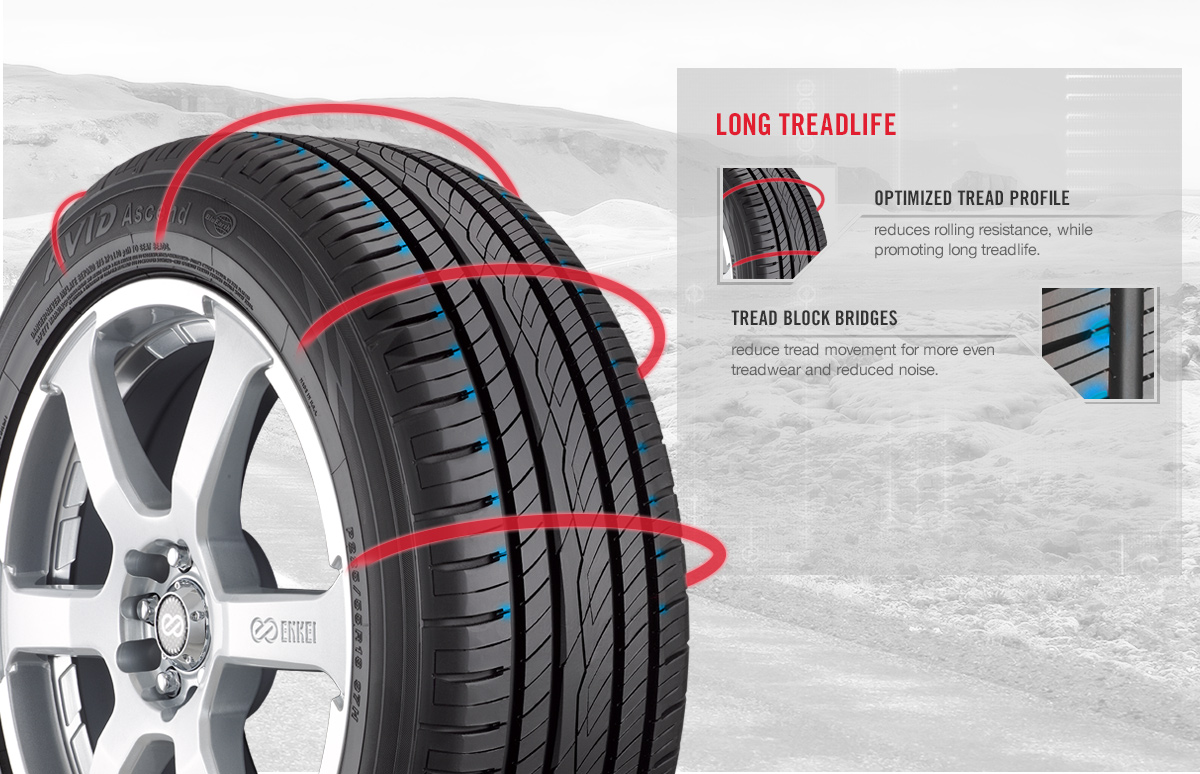 Avid Ascend Avid Ascend All Season Touring Tire Yokohama Tire