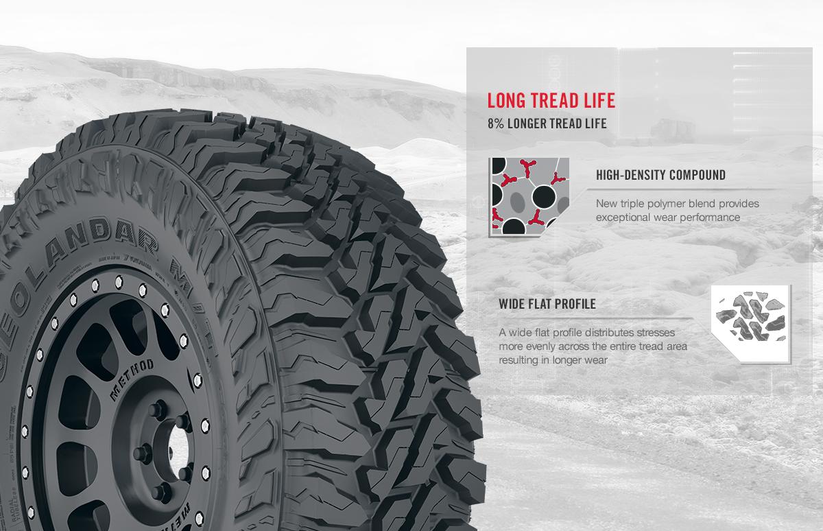 GEOLANDAR M/T G003 | Geolandar M/T G003 | Mud Terrain Tire