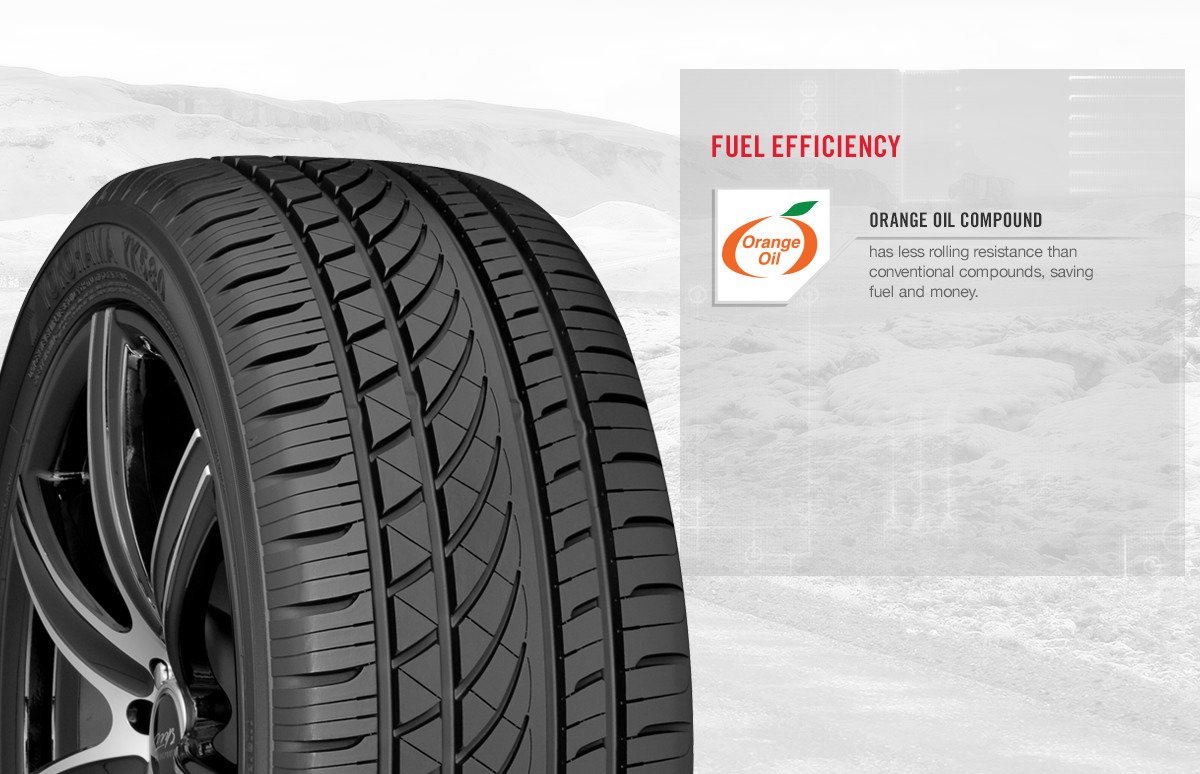 Yokohama Tire Corp Yokohama Tire Corporation