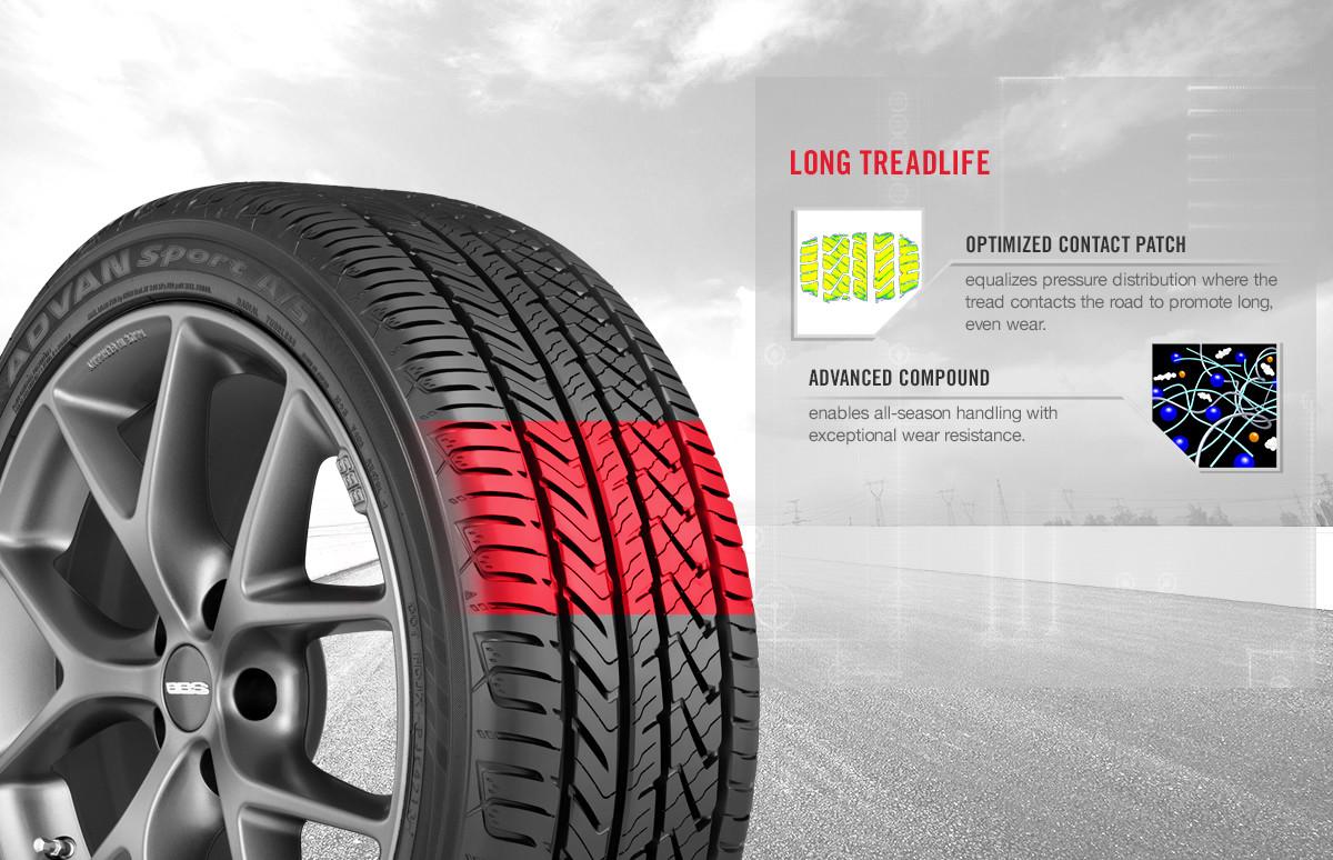 ADVAN Sport A/S | Yokohama Tire Corporation
