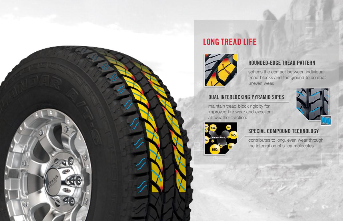 Yokohama tire corporation geolandar at s benefits buycottarizona